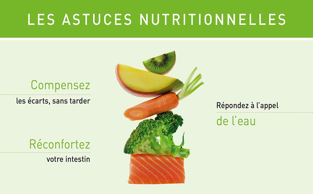 astuces nutritionnelles